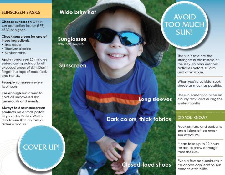 Protecting Children | Skin Cancer Institute